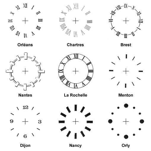 Schéma des cadrans historiques déjà installés par Huchez